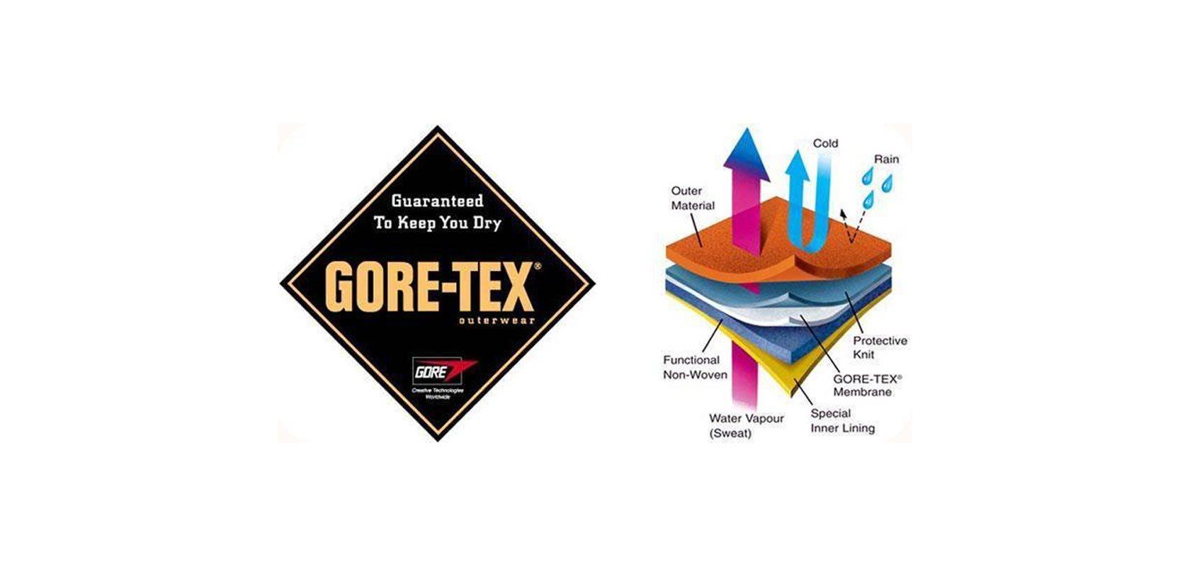 The North Face Gore-Tex jakke